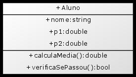 Classe em UML (C#)