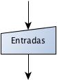 Símbolo de Entrada no Fluxograma