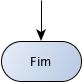 Símbolo de Finalização do Fluxograma