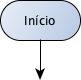 Símbolo de Início do Fluxograma