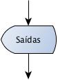 Símbolo de Saída no Fluxograma