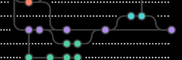 """Capa do post """"Introdução ao Git"""" que mostra, graficamente, o histórico de commits"""